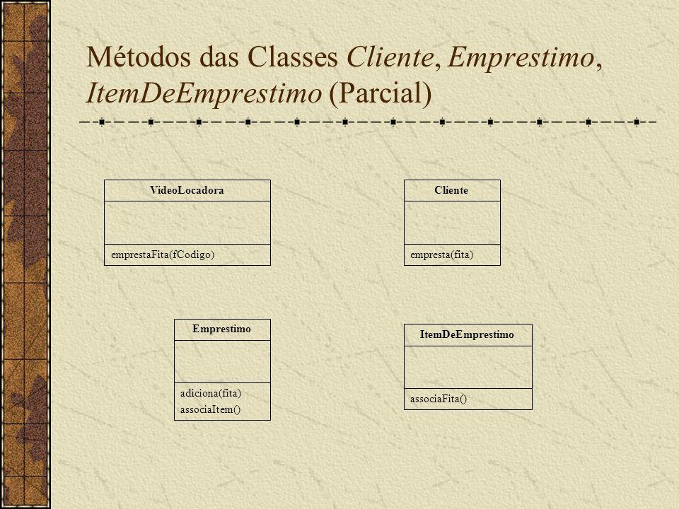 Métodos das Classes Cliente, Emprestimo, ItemDeEmprestimo (Parcial)