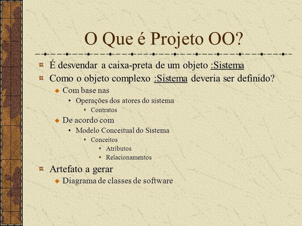 O Que é Projeto OO É desvendar a caixa-preta de um objeto :Sistema