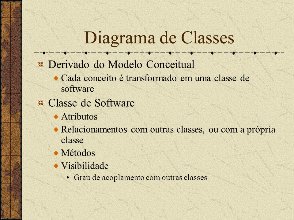 Diagrama de Classes Derivado do Modelo Conceitual Classe de Software