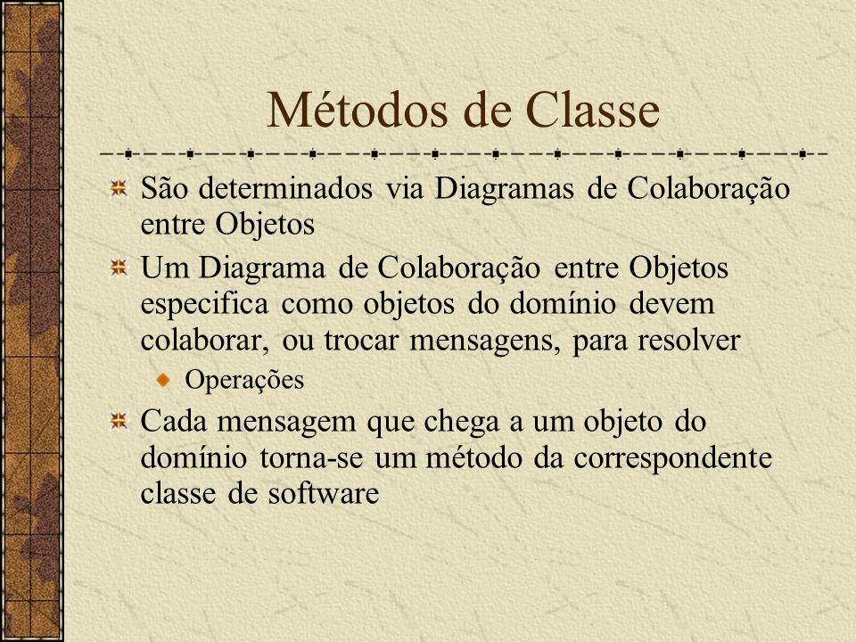 Métodos de Classe São determinados via Diagramas de Colaboração entre Objetos.