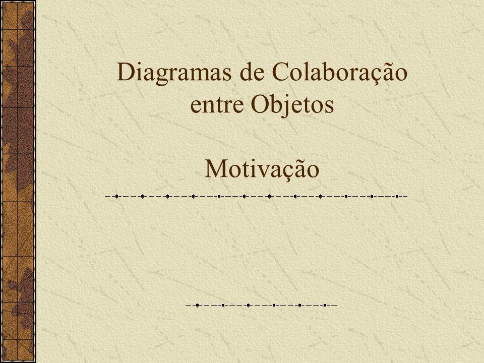 Diagramas de Colaboração entre Objetos Motivação