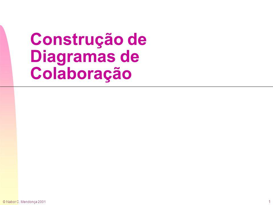 Construção de Diagramas de Colaboração