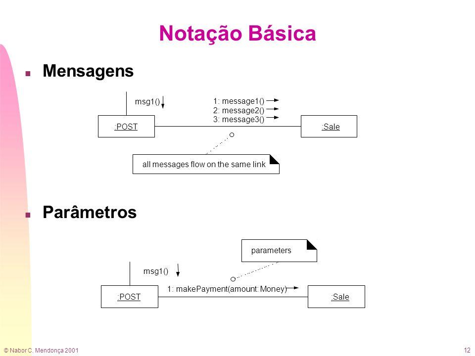 Notação Básica Mensagens Parâmetros 1: message1() 2: message2()