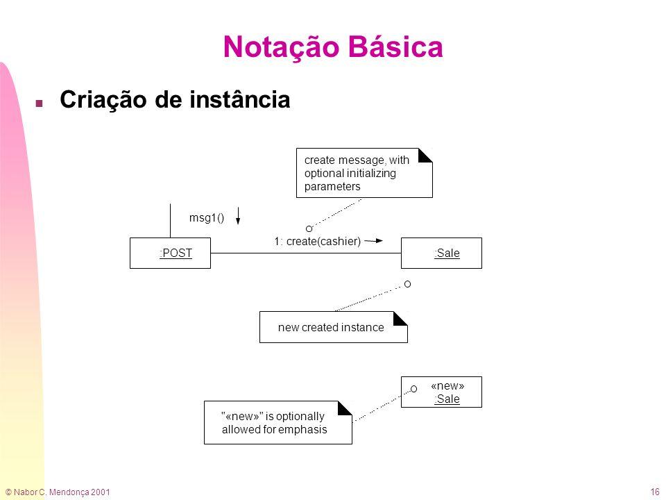 Notação Básica Criação de instância 1: create(cashier) :POST :Sale