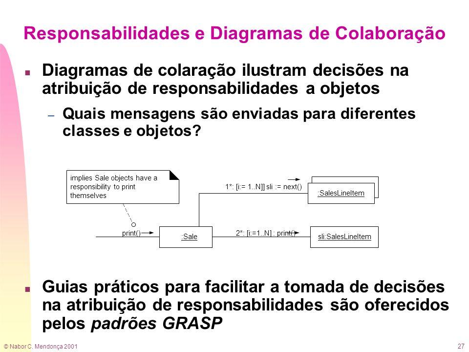Responsabilidades e Diagramas de Colaboração