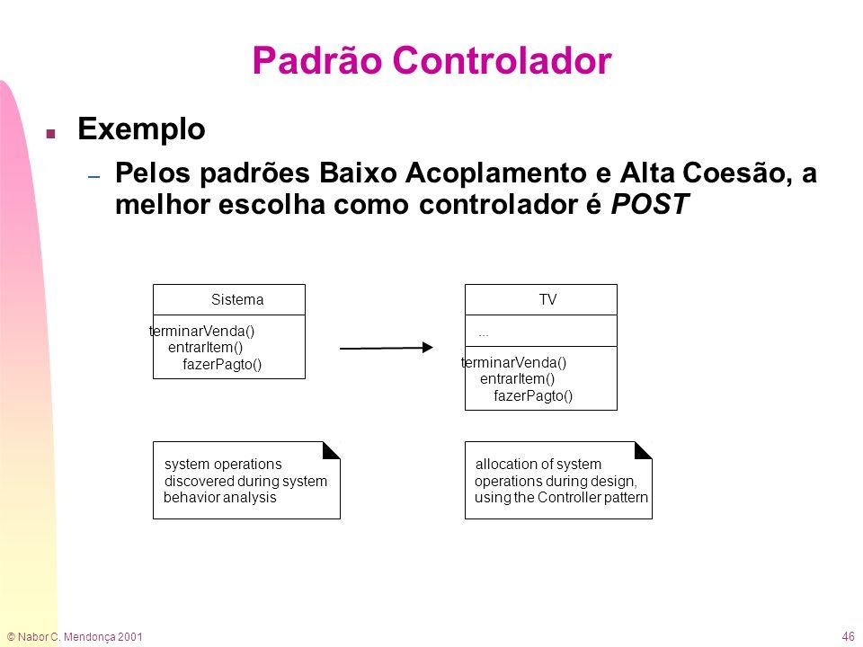 Padrão Controlador Exemplo