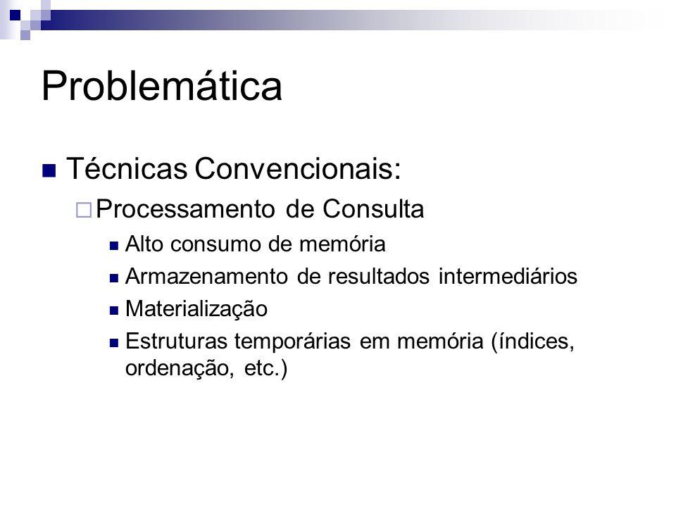 Problemática Técnicas Convencionais: Processamento de Consulta