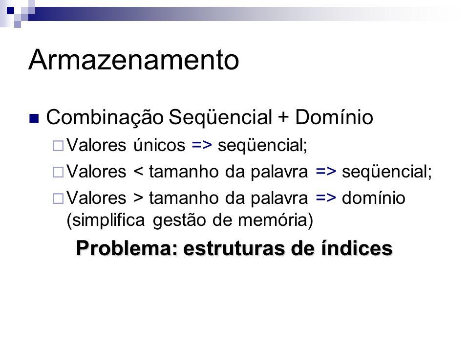 Problema: estruturas de índices
