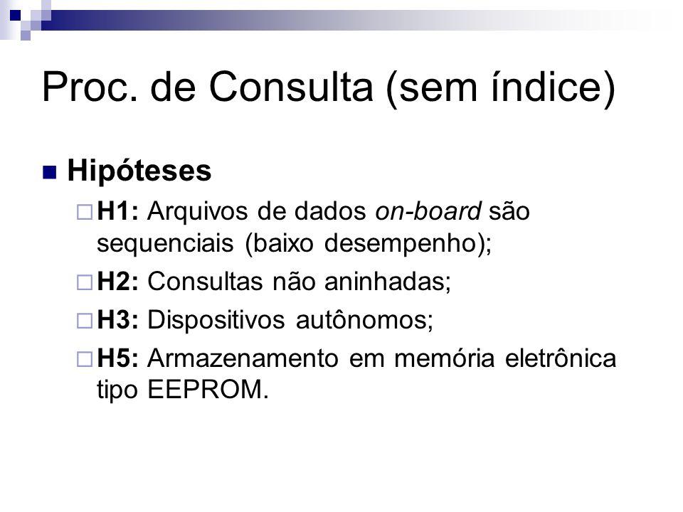 Proc. de Consulta (sem índice)