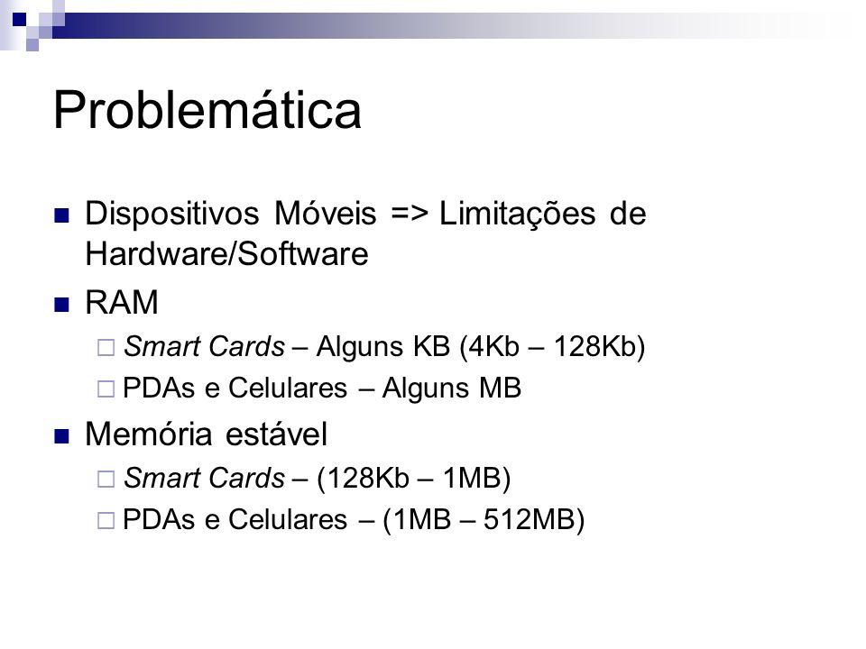 Problemática Dispositivos Móveis => Limitações de Hardware/Software