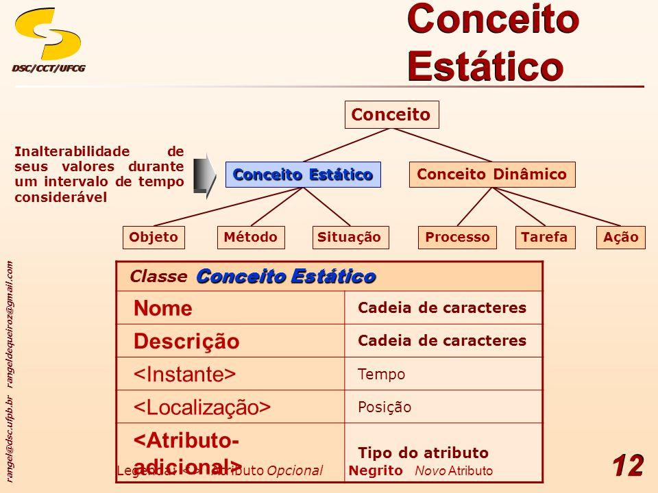 Conceito Estático Nome Descrição <Instante> <Localização>