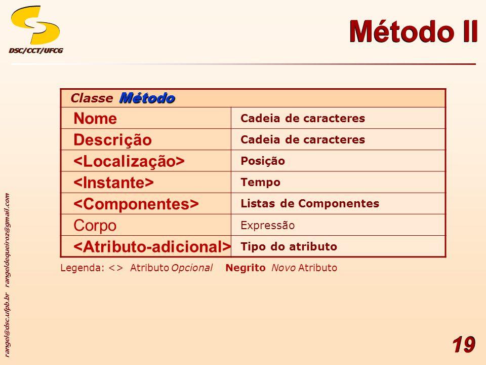 Método II Nome Descrição <Localização> <Instante>