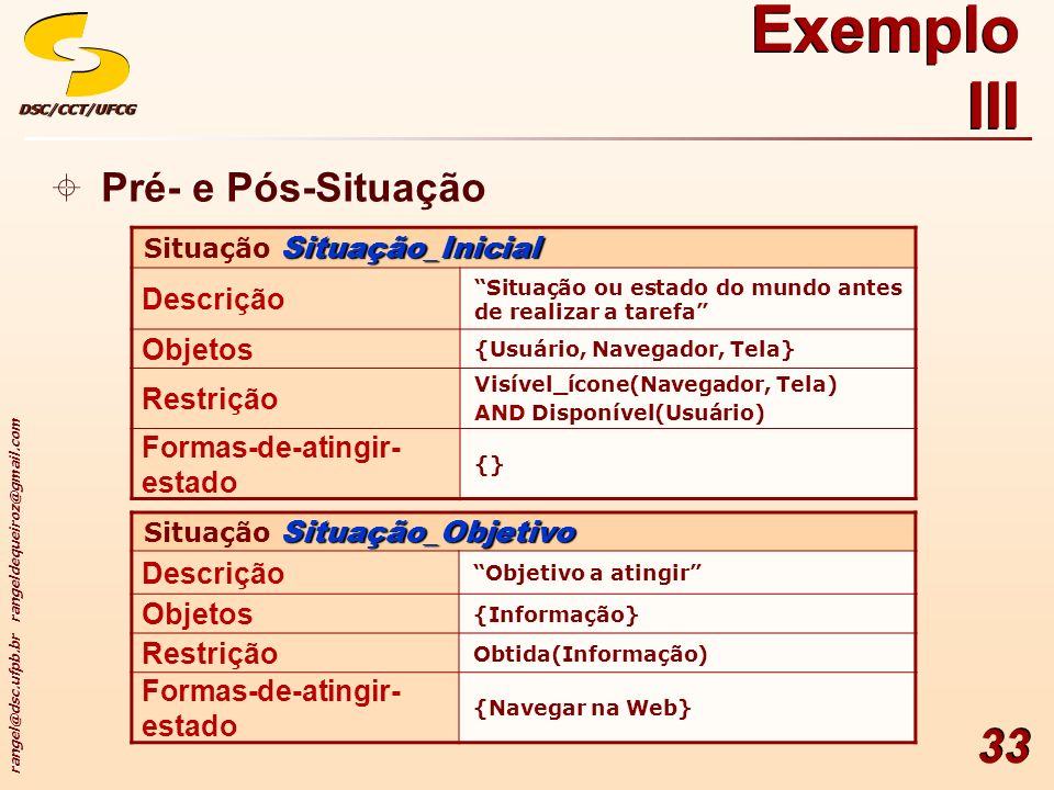 Exemplo III Pré- e Pós-Situação Descrição Objetos Restrição