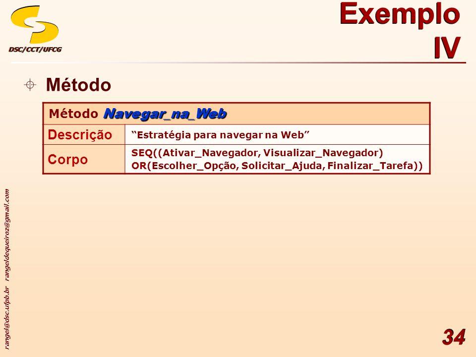 Exemplo IV Método Descrição Corpo Método Navegar_na_Web