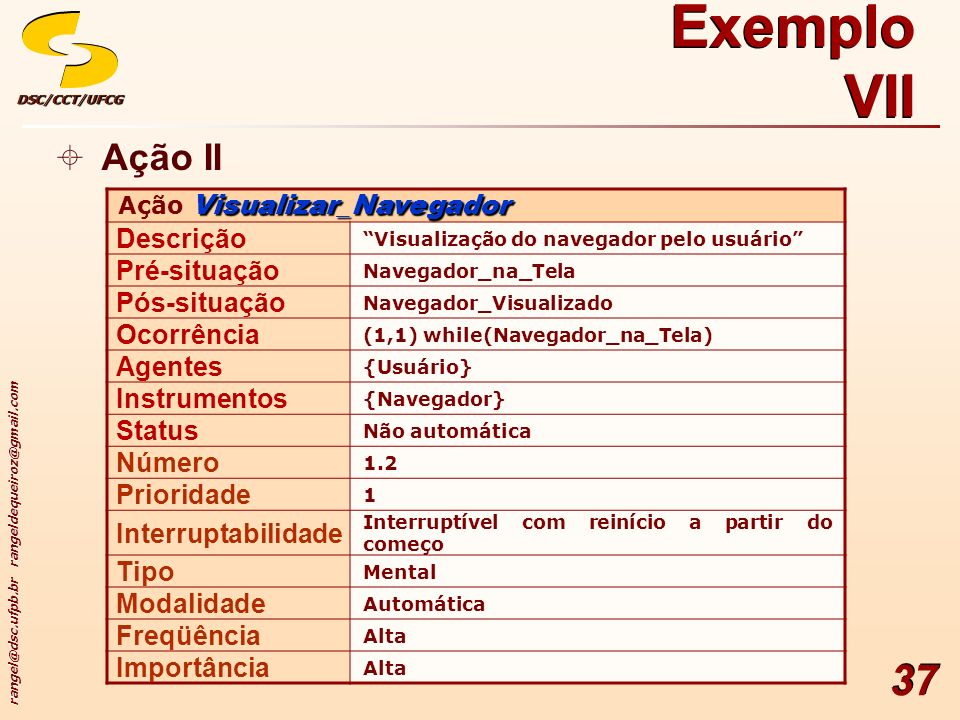 Exemplo VII Ação II Descrição Pré-situação Pós-situação Ocorrência