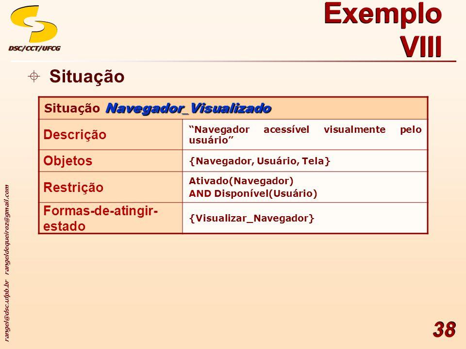 Exemplo VIII Situação Descrição Objetos Restrição