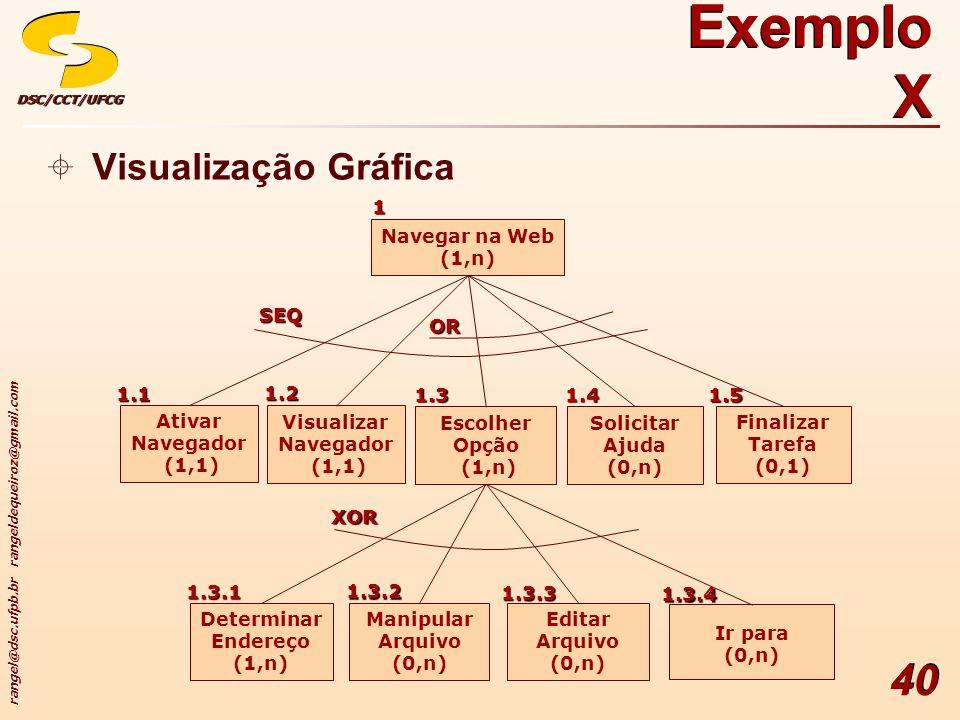 Determinar Endereço (1,n)