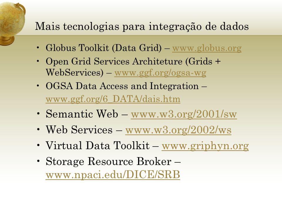 Mais tecnologias para integração de dados