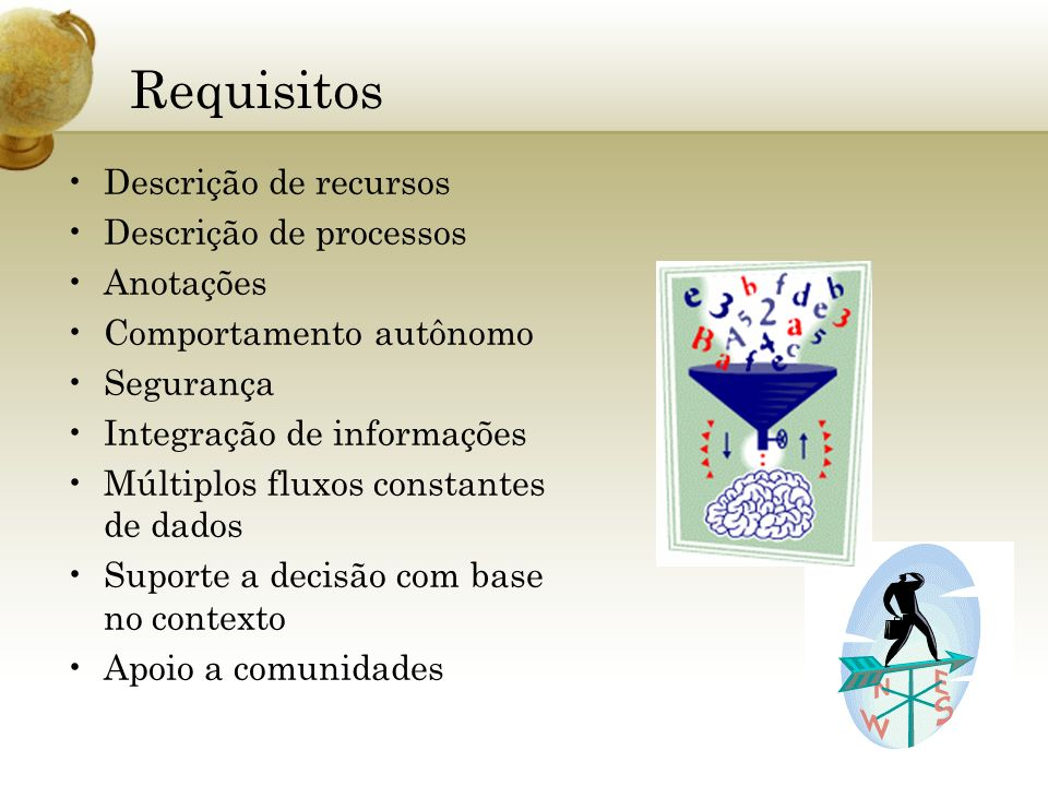 Requisitos Descrição de recursos Descrição de processos Anotações