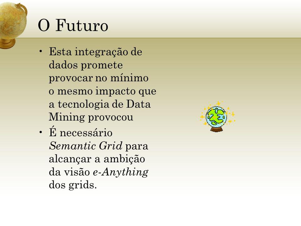 O Futuro Esta integração de dados promete provocar no mínimo o mesmo impacto que a tecnologia de Data Mining provocou.