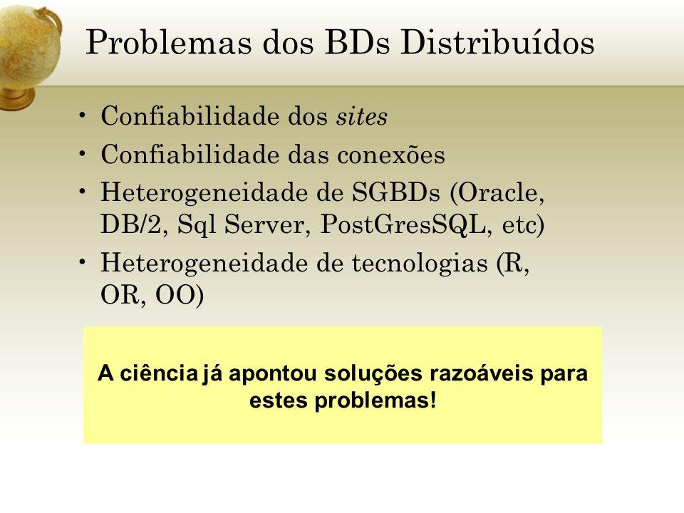 Problemas dos BDs Distribuídos