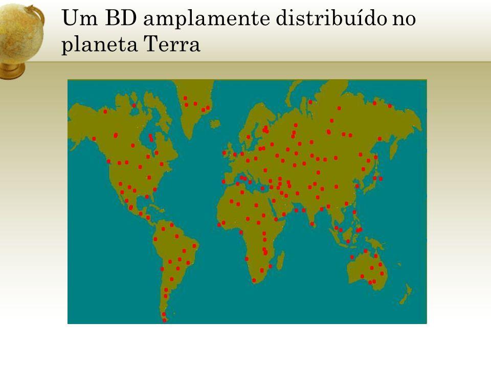 Um BD amplamente distribuído no planeta Terra