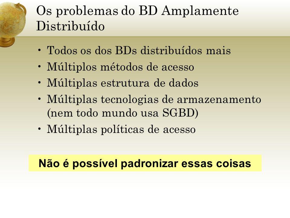 Os problemas do BD Amplamente Distribuído