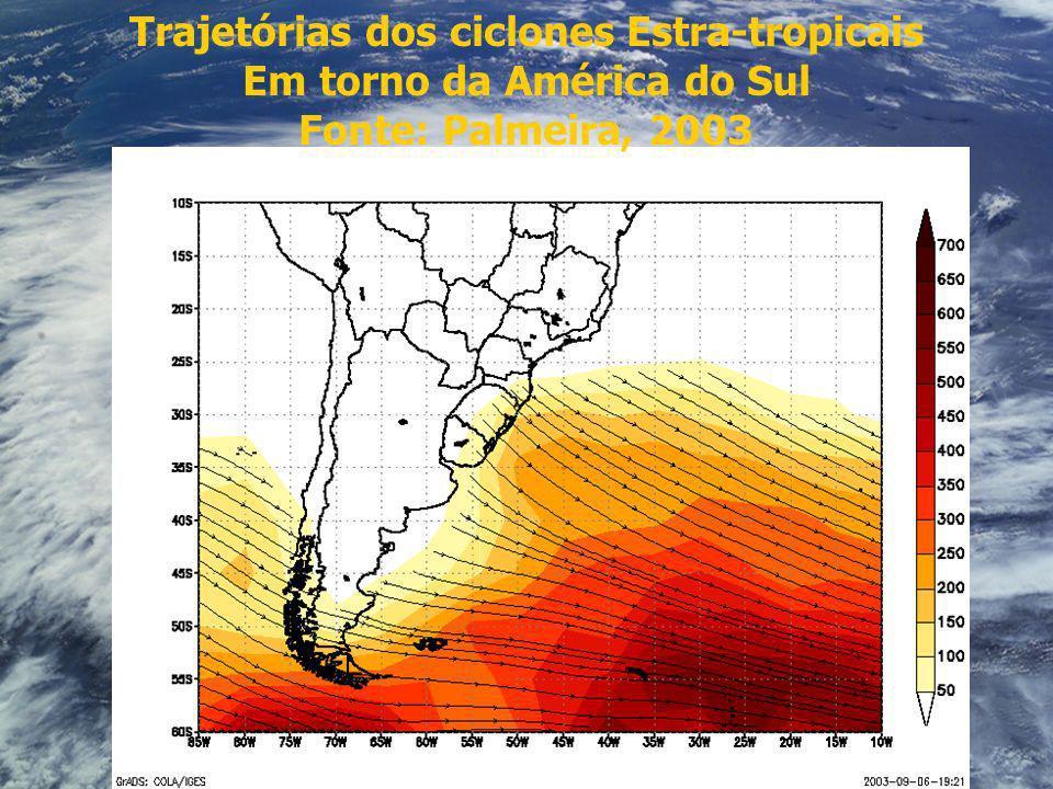 Trajetórias dos ciclones Estra-tropicais Em torno da América do Sul