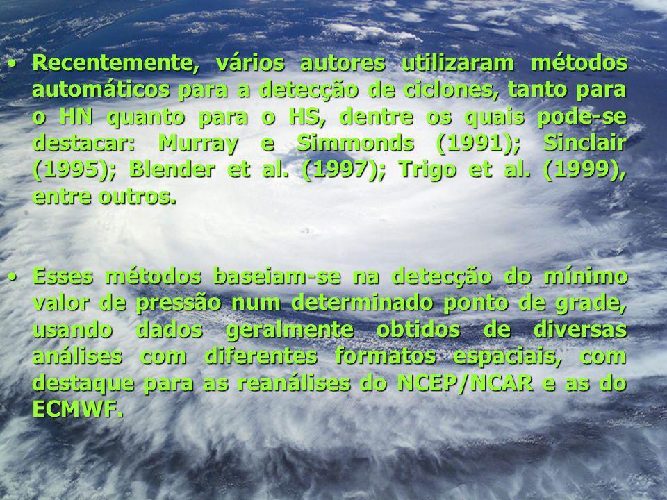 Recentemente, vários autores utilizaram métodos automáticos para a detecção de ciclones, tanto para o HN quanto para o HS, dentre os quais pode-se destacar: Murray e Simmonds (1991); Sinclair (1995); Blender et al. (1997); Trigo et al. (1999), entre outros.
