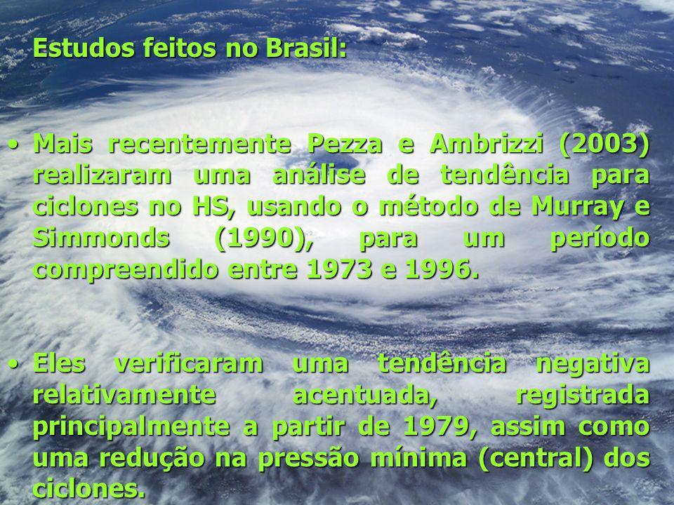Estudos feitos no Brasil: