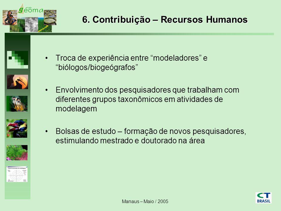 6. Contribuição – Recursos Humanos