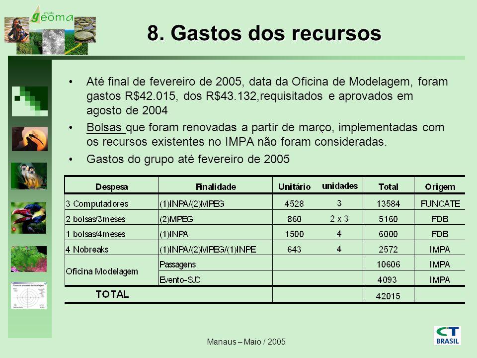 8. Gastos dos recursos
