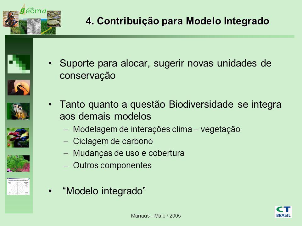 4. Contribuição para Modelo Integrado