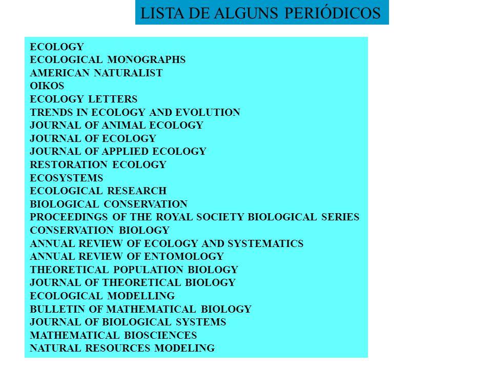 LISTA DE ALGUNS PERIÓDICOS