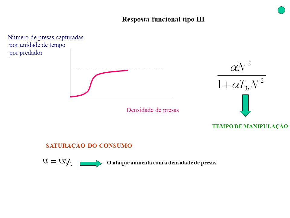 Resposta funcional tipo III