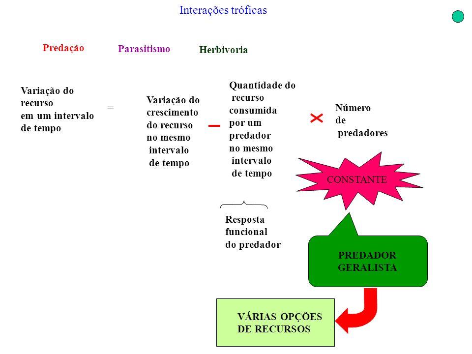 Interações tróficas = Predação Parasitismo Herbivoria Quantidade do