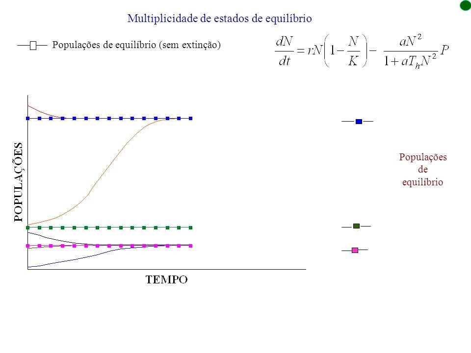 Multiplicidade de estados de equilíbrio