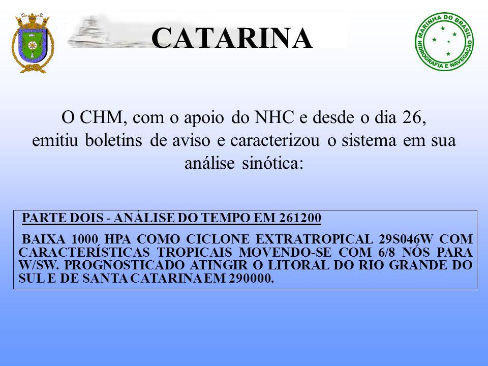 CATARINA O CHM, com o apoio do NHC e desde o dia 26, emitiu boletins de aviso e caracterizou o sistema em sua análise sinótica: