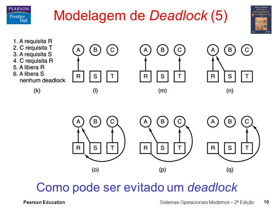 Modelagem de Deadlock (5)