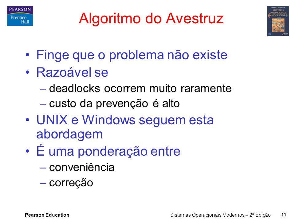 Algoritmo do Avestruz Finge que o problema não existe Razoável se