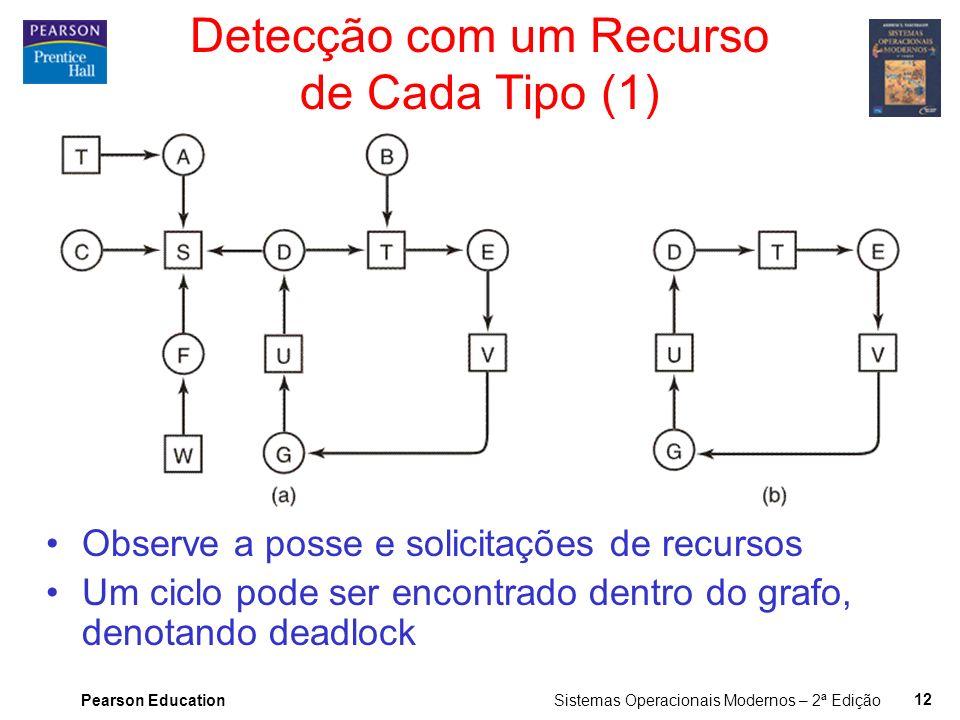 Detecção com um Recurso de Cada Tipo (1)