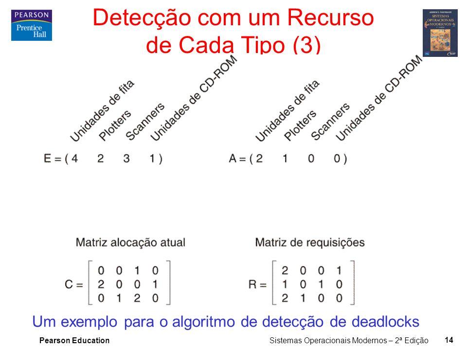 Detecção com um Recurso de Cada Tipo (3)
