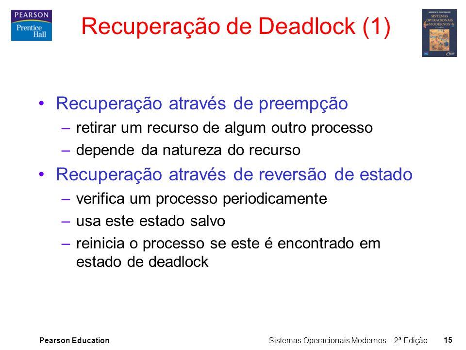 Recuperação de Deadlock (1)