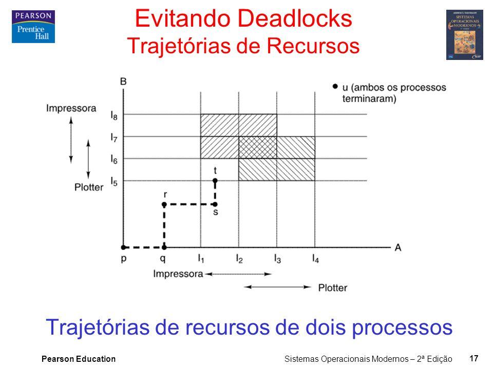 Evitando Deadlocks Trajetórias de Recursos