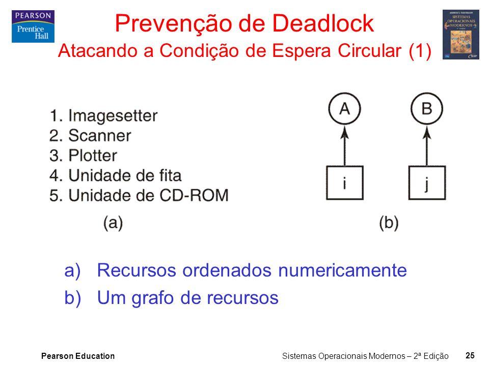 Prevenção de Deadlock Atacando a Condição de Espera Circular (1)