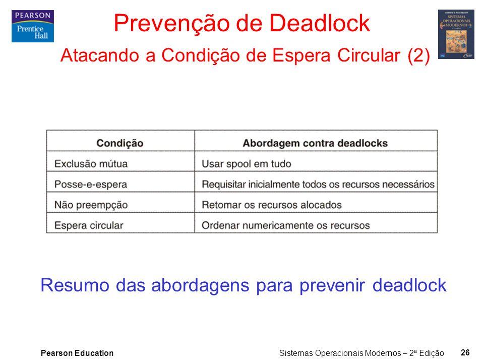 Prevenção de Deadlock Atacando a Condição de Espera Circular (2)