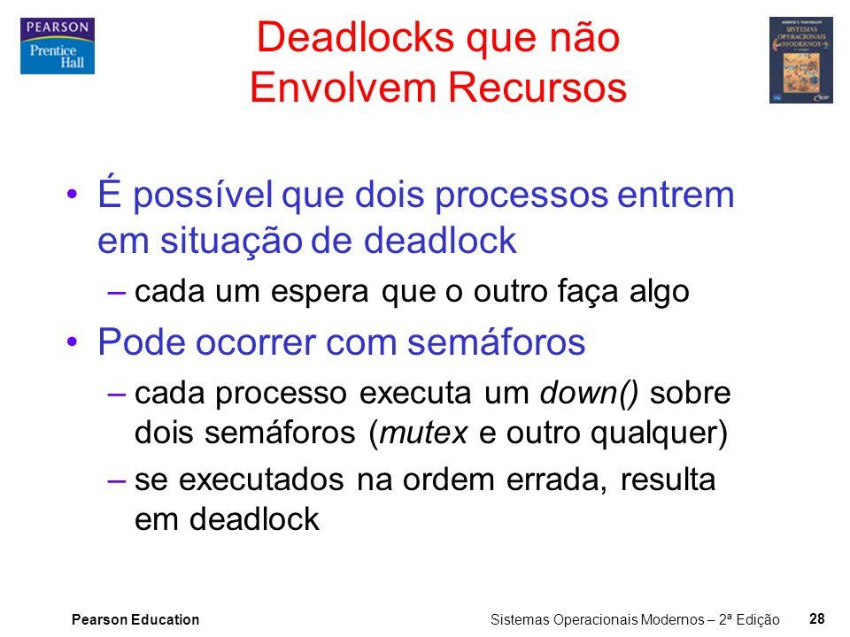 Deadlocks que não Envolvem Recursos