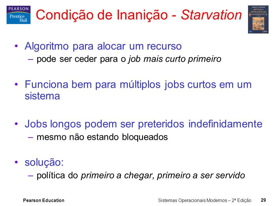 Condição de Inanição - Starvation