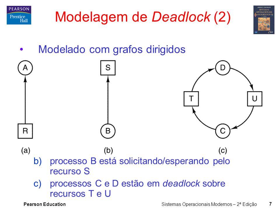Modelagem de Deadlock (2)