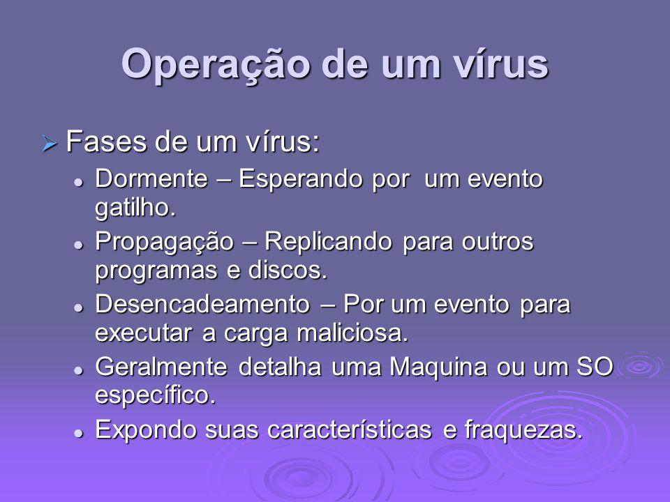 Operação de um vírus Fases de um vírus: